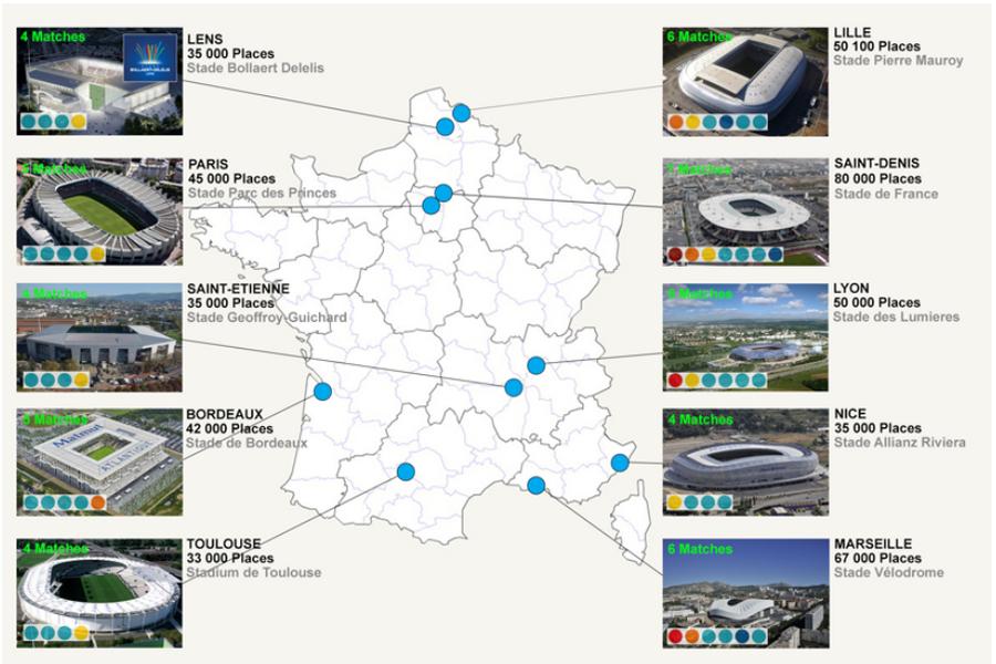 Diez estadios en 9 ciudades serán las sedes de la Eurocopa de Francia.